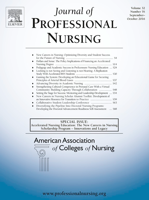 nursing professional issues essays Legal, ethical and professional issues essay legal, ethical and professional issues essay 3448 words may 16th, 2013 14 pages show more  essay on ethical and legal issues in nursing ethical and legal issues of nursing many confusing factors make it a task to establish, monitor and sustain ethical and legal issues in nursing.